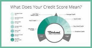 Why Is My Credit Score Different From What Lenders See? (Part I)